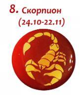 гороскоп скорпион